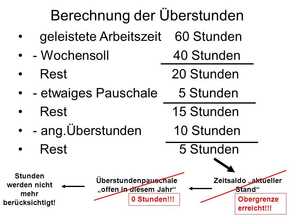 Berechnung der Überstunden geleistete Arbeitszeit 60 Stunden - Wochensoll 40 Stunden Rest 20 Stunden - etwaiges Pauschale 5 Stunden Rest 15 Stunden -