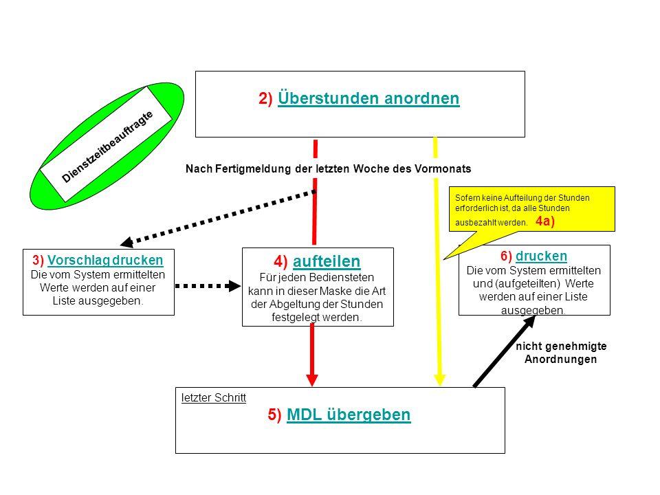 3) Vorschlag druckenVorschlag drucken Die vom System ermittelten Werte werden auf einer Liste ausgegeben.