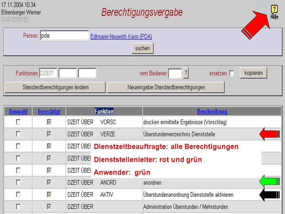 Dienstzeitbeauftragte: alle Berechtigungen Dienststellenleiter: rot und grün Anwender: grün