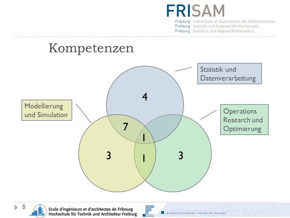 Kompetenzen 5 3 4 3 Statistik und Datenverarbeitung Operations Research und Optimierung Modellierung und Simulation 7 1 1
