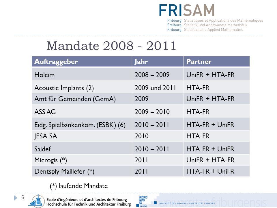 Mandate 2008 - 2011 6 AuftraggeberJahrPartner Holcim2008 – 2009UniFR + HTA-FR Acoustic Implants (2)2009 und 2011HTA-FR Amt für Gemeinden (GemA)2009UniFR + HTA-FR ASS AG2009 – 2010HTA-FR Eidg.