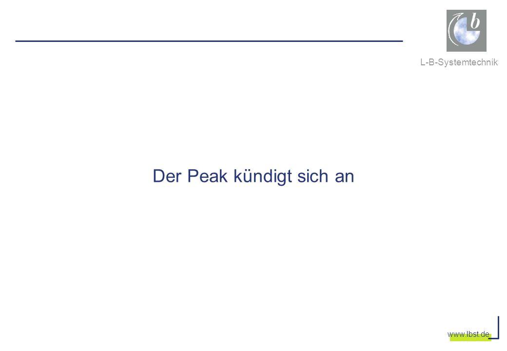 L-B-Systemtechnik www.lbst.de Der Peak kündigt sich an