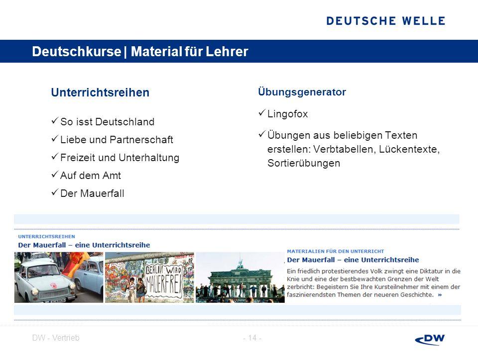 - 15 -DW - Vertrieb Kooperationsformen Online auf Partnerseite DW-Logo mit Link zu Deutschkursen auf DW-WORLD.DE DW-Logo und Kurztext mit Link zu Deutschkursen auf DW-WORLD.DE Content Box: Text-Auszüge aus DW Deutschkursen mit Link zu Volltext, Videos und Audios.