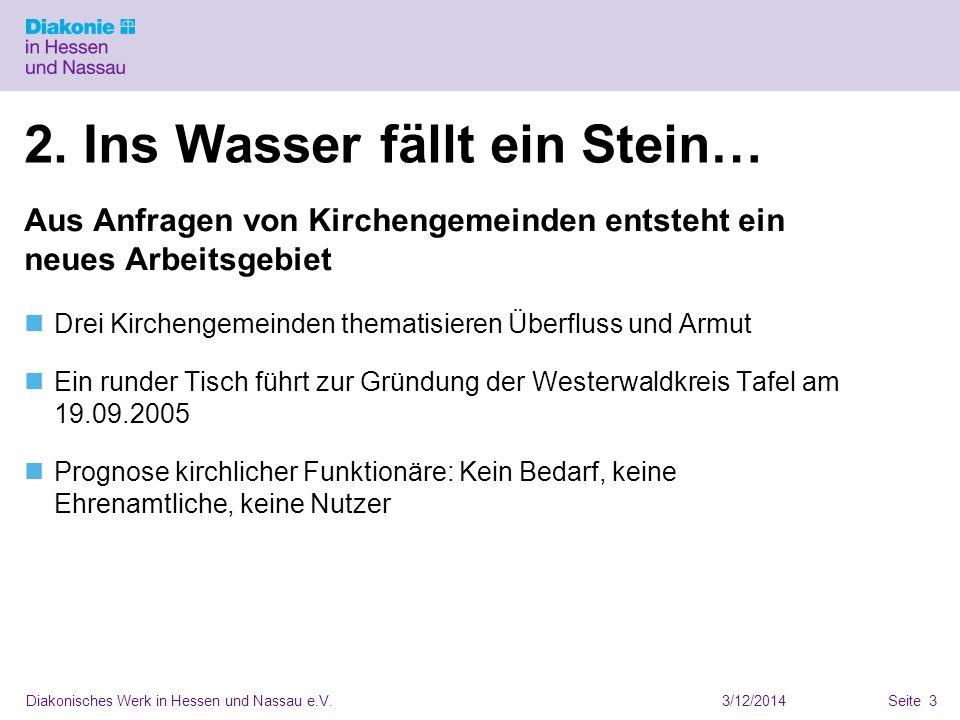 3/12/2014Diakonisches Werk in Hessen und Nassau e.V.Seite 3 2. Ins Wasser fällt ein Stein… Aus Anfragen von Kirchengemeinden entsteht ein neues Arbeit