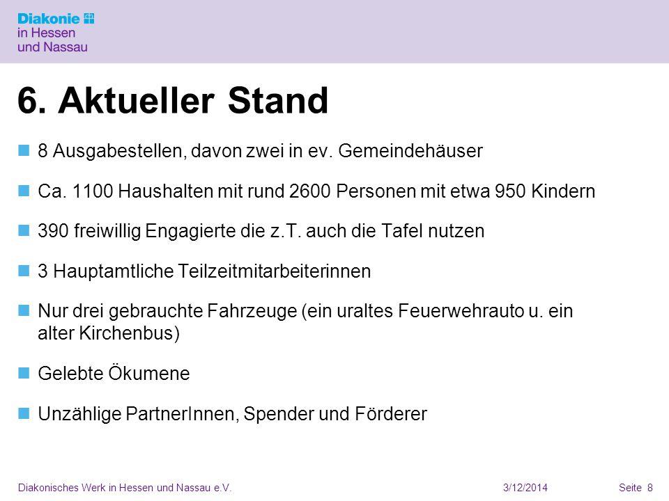 3/12/2014Diakonisches Werk in Hessen und Nassau e.V.Seite 8 6. Aktueller Stand 8 Ausgabestellen, davon zwei in ev. Gemeindehäuser Ca. 1100 Haushalten