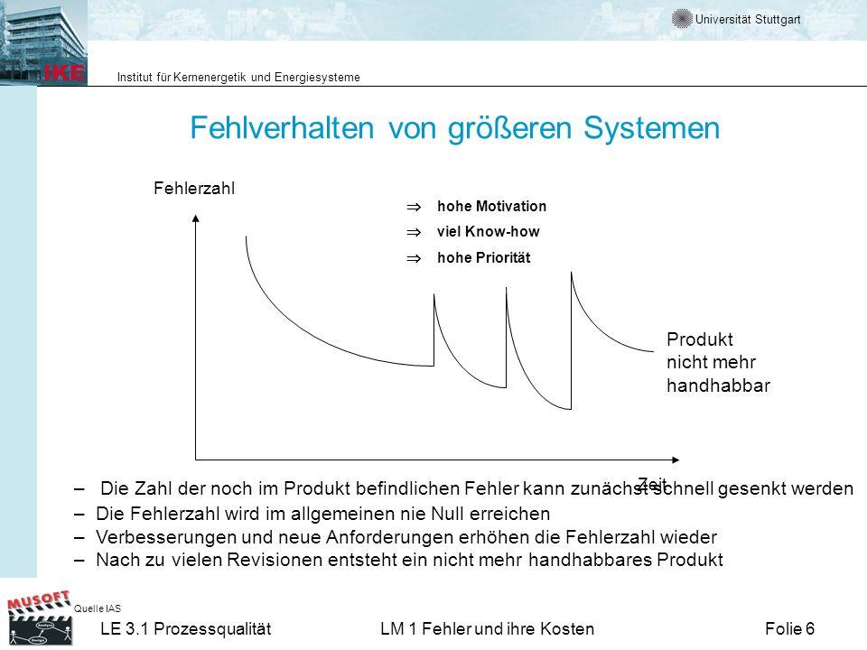 Universität Stuttgart Institut für Kernenergetik und Energiesysteme LE 3.1 ProzessqualitätLM 1 Fehler und ihre KostenFolie 7 Hier finden Sie eine Vielzahl weiterer Fehlerberichte ACM Auflistung von Softwareproblemen http://www.csl.sri.com/users/neumann/illustrative.html Software-Bugs (Sammlung von Web Seiten) http://wwwzenger.informatik.tu-muenchen.de/persons/huckle/bugse.html