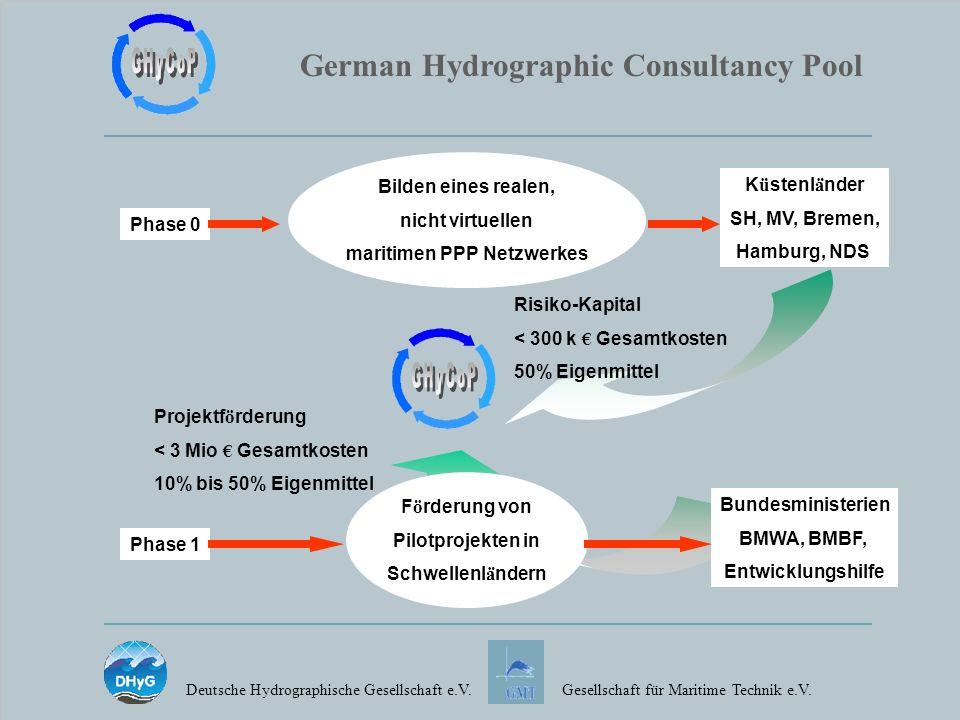 German Hydrographic Consultancy Pool Deutsche Hydrographische Gesellschaft e.V.Gesellschaft für Maritime Technik e.V. Phase 0 Bilden eines realen, nic