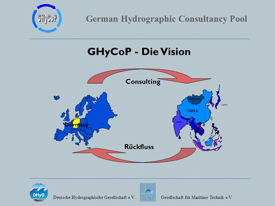 German Hydrographic Consultancy Pool Deutsche Hydrographische Gesellschaft e.V.Gesellschaft für Maritime Technik e.V. GHyCoP - Die Vision Consulting G