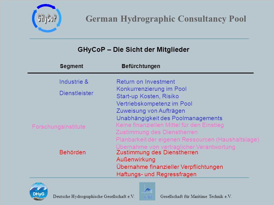 German Hydrographic Consultancy Pool Deutsche Hydrographische Gesellschaft e.V.Gesellschaft für Maritime Technik e.V. GHyCoP – Die Sicht der Mitgliede