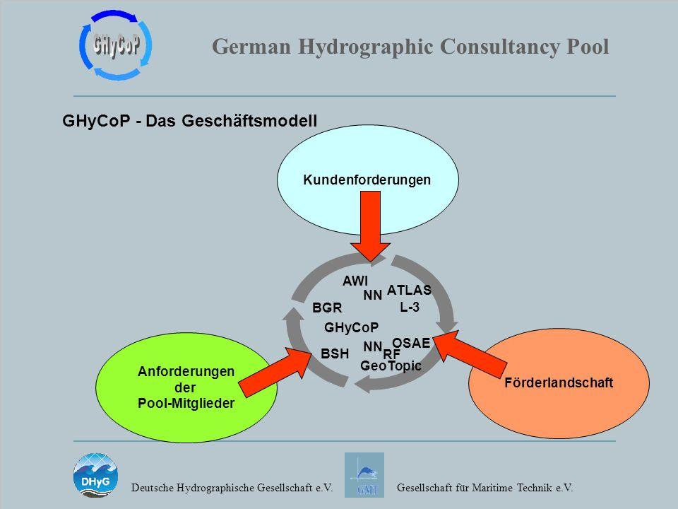 German Hydrographic Consultancy Pool Deutsche Hydrographische Gesellschaft e.V.Gesellschaft für Maritime Technik e.V. GHyCoP - Das Geschäftsmodell BSH