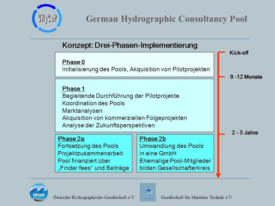 German Hydrographic Consultancy Pool Deutsche Hydrographische Gesellschaft e.V.Gesellschaft für Maritime Technik e.V. Konzept: Drei-Phasen-Implementie