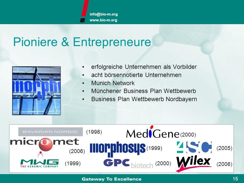 info@bio-m.org www.bio-m.org 14 Gute Rahmenbedingungen zwei Gründerzentren für Biotechnologie großes Angebot an Büro- und Laborflächen adäquate rechtl