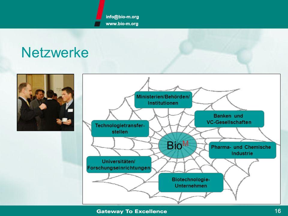 info@bio-m.org www.bio-m.org 15 Pioniere & Entrepreneure erfolgreiche Unternehmen als Vorbilder acht börsennotierte Unternehmen Munich Network München