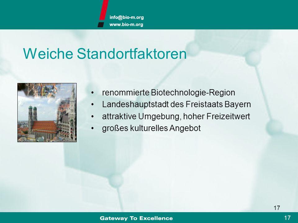 info@bio-m.org www.bio-m.org 16 Netzwerke Bio M Technologietransfer- stellen Ministerien/Behörden/ Institutionen Universitäten/ Forschungseinrichtunge