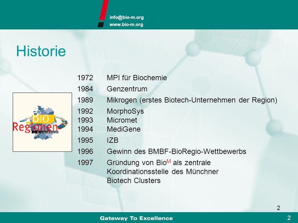 info@bio-m.org www.bio-m.org 2 2 Historie 1972 MPI für Biochemie 1984 Genzentrum 1989Mikrogen (erstes Biotech-Unternehmen der Region) 1992MorphoSys 1993Micromet 1994MediGene 1995 IZB 1996Gewinn des BMBF-BioRegio-Wettbewerbs 1997Gründung von Bio M als zentrale Koordinationsstelle des Münchner Biotech Clusters