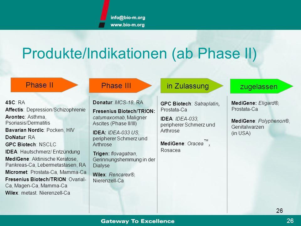 info@bio-m.org www.bio-m.org 25 Phase III GPC Biotech:Satraplatin, Ovarial-Ca IDEA: IDEA-033, peripherer Schmerz IDEA: IDEA-033, Osteoarthritis im Kni