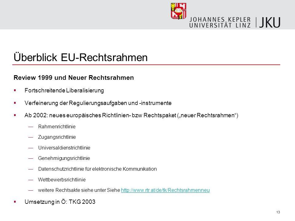 13 Überblick EU-Rechtsrahmen Review 1999 und Neuer Rechtsrahmen Fortschreitende Liberalisierung Verfeinerung der Regulierungsaufgaben und -instrumente