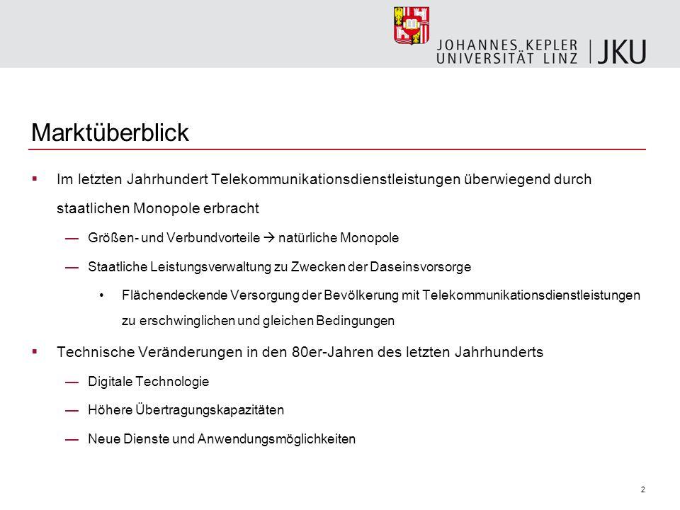 33 Telekommunikation in Ö 1999: Trennung von Post und Telekom Telekom Austria AG (TA) Österreichischen Post AG 2000: Börsegang der Telekom Austria AG TKG 2003 (BGBl I 2003/70 idF BGBl I 2009/65) Umsetzung des neuen Rechtsrahmen der EU 2005: Beteiligung des Bundes (über ÖIAG) per 31.12.