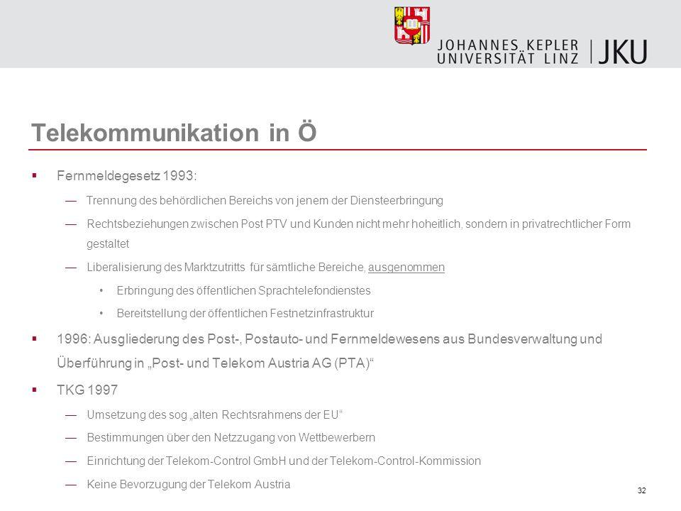 32 Telekommunikation in Ö Fernmeldegesetz 1993: Trennung des behördlichen Bereichs von jenem der Diensteerbringung Rechtsbeziehungen zwischen Post PTV