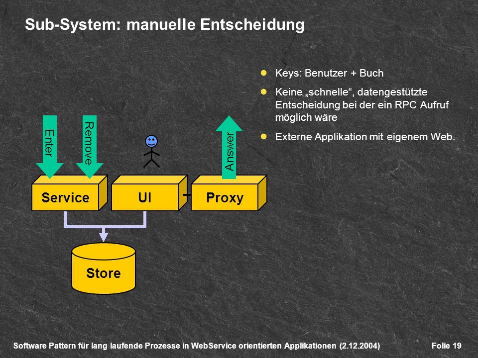 Software Pattern für lang laufende Prozesse in WebService orientierten Applikationen (2.12.2004)Folie 19 Sub-System: manuelle Entscheidung Keys: Benutzer + Buch Keine schnelle, datengestützte Entscheidung bei der ein RPC Aufruf möglich wäre Externe Applikation mit eigenem Web.