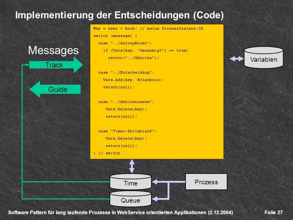 Software Pattern für lang laufende Prozesse in WebService orientierten Applikationen (2.12.2004)Folie 27 Implementierung der Entscheidungen (Code) Time Queue Track Guide Messages Key = user + book; // keine ProzessInstanz-ID switch (message) { case ../AntragEnter : if (Vars[key, Genehmigt ] == true) return( ../Abholen ); case ../Entscheidung : Vars.Add(key, Erlaubnis); return(null); case ../AbholenLeave : Vars.Delete(key); return(null); case Timer-Zeitablauf : Vars.Delete(key); return(null); } // switch Variablen Prozess