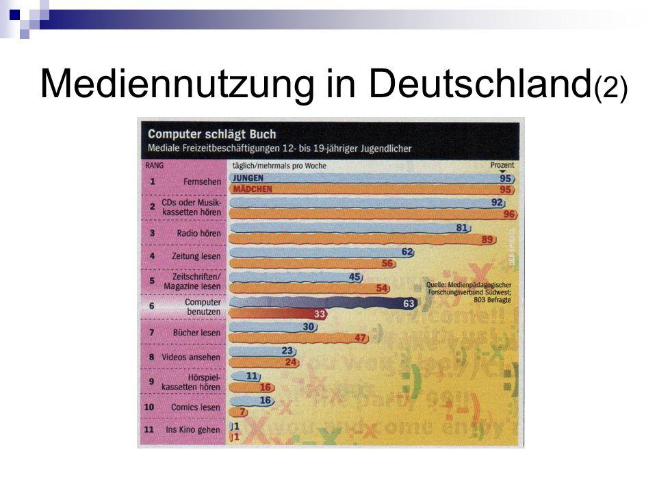 Mediennutzung in Deutschland (2)
