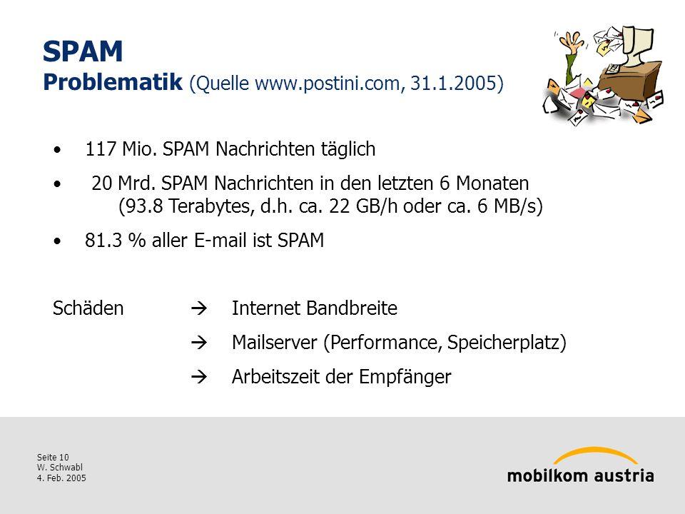 Seite 10 W. Schwabl 4. Feb. 2005 SPAM Problematik (Quelle www.postini.com, 31.1.2005) 117 Mio. SPAM Nachrichten täglich 20 Mrd. SPAM Nachrichten in de
