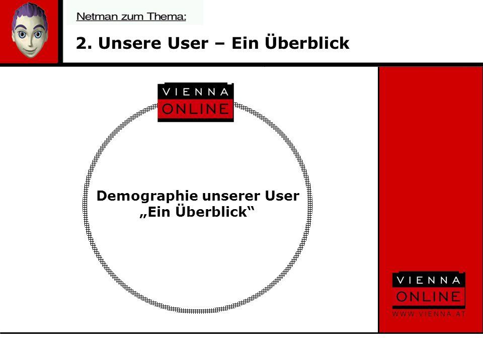 Demographie unserer User Ein Überblick 2. Unsere User – Ein Überblick