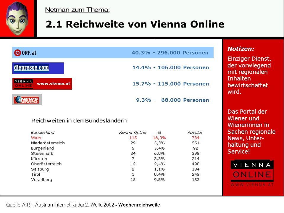 2.1 Reichweite von Vienna Online Notizen: Einziger Dienst, der vorwiegend mit regionalen Inhalten bewirtschaftet wird.