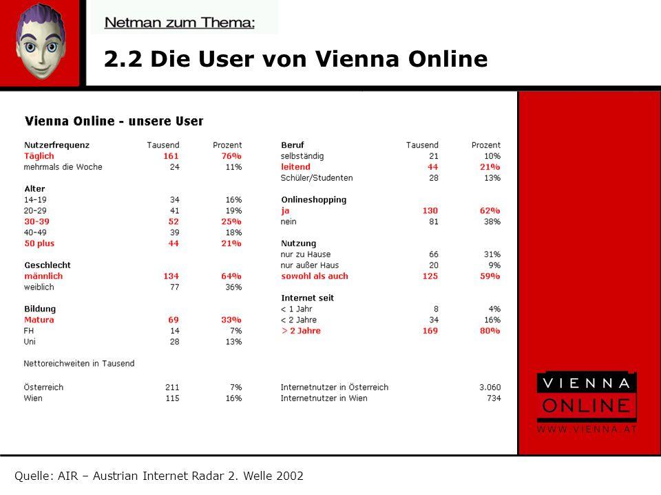 2.3 party.vienna.at – Aktivitäten Aktivitäten im Rahmen von party.vienna.at
