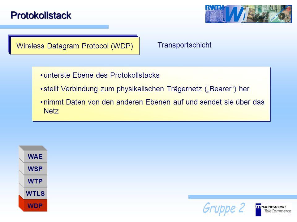 Protokollstack Wireless Transport Layer Security (WTLS) Sicherungsschicht optionale Verschlüsselungsmöglichkeit der gesendeten Daten basiert auf TLS, entspricht SSL im Internet Schutz der Privatsphäre Authentifizierung des Servers Authentifizierung des Clients gegenüber dem Server Datenintegrität WDP WTLS WTP WSP WAE