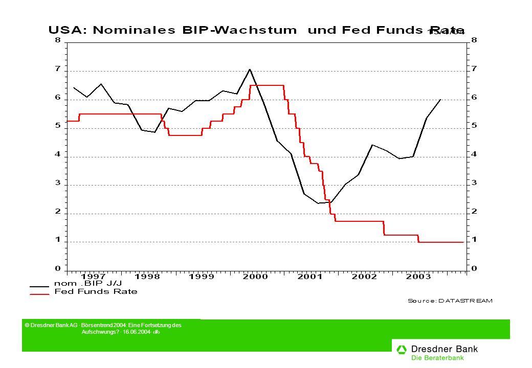 © Dresdner Bank AG · Börsentrend 2004: Eine Fortsetzung des Aufschwungs? · 16.06.2004· 11