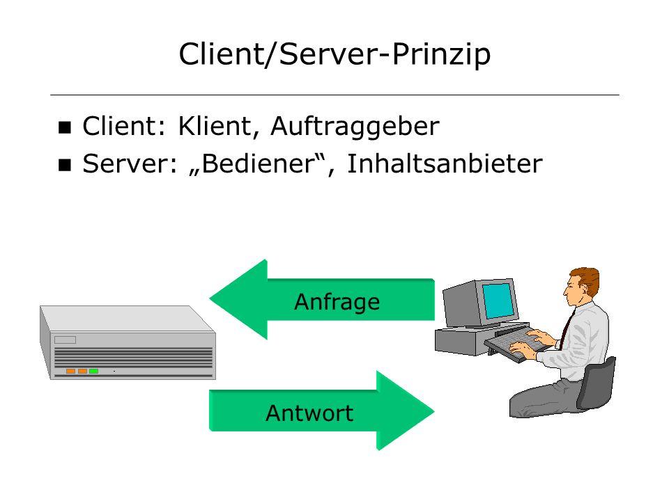 Client/Server-Prinzip Client: Klient, Auftraggeber Server: Bediener, Inhaltsanbieter Anfrage Antwort