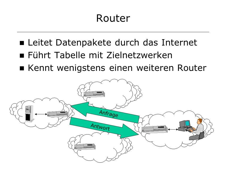 Router Leitet Datenpakete durch das Internet Führt Tabelle mit Zielnetzwerken Kennt wenigstens einen weiteren Router Anfrage Antwort