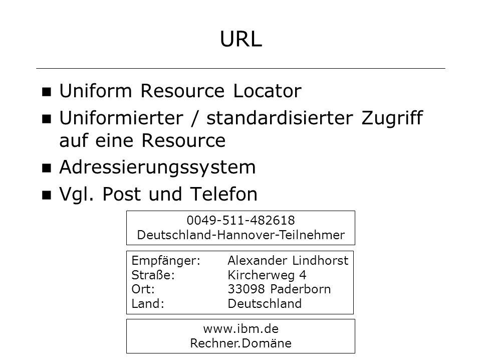 URL Uniform Resource Locator Uniformierter / standardisierter Zugriff auf eine Resource Adressierungssystem Vgl. Post und Telefon 0049-511-482618 Deut