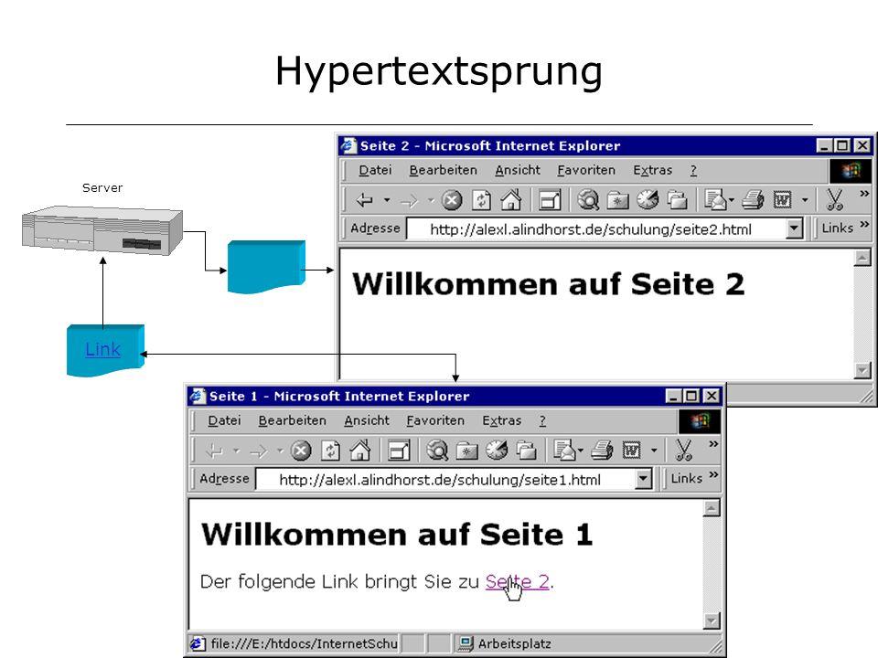 Hypertextsprung Link Server