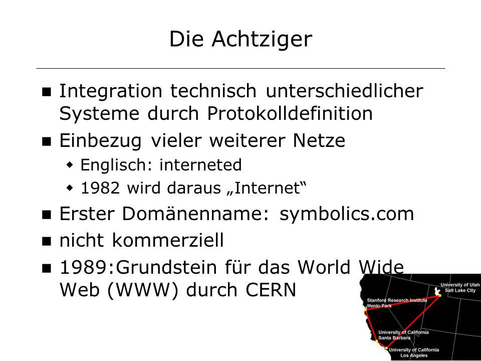 Die Neunziger 1990: erster Browser für das WWW (GUI) 1994: 10.000 WWW-Server, 10 Millionen Nutzer 1997: 650.000 WWW-Server und täglich 1.000 neue 1999: ca.
