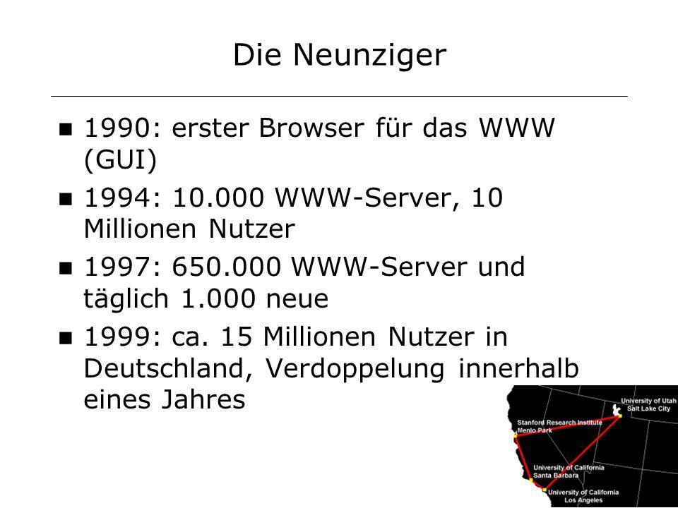 Die Neunziger 1990: erster Browser für das WWW (GUI) 1994: 10.000 WWW-Server, 10 Millionen Nutzer 1997: 650.000 WWW-Server und täglich 1.000 neue 1999