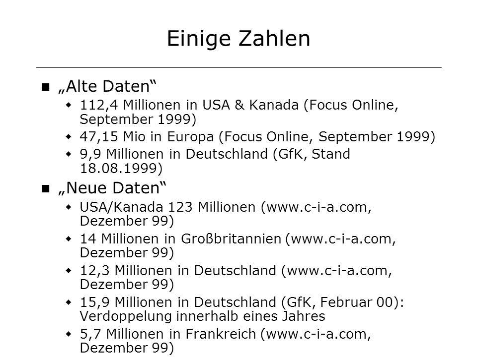 Einige Zahlen Alte Daten 112,4 Millionen in USA & Kanada (Focus Online, September 1999) 47,15 Mio in Europa (Focus Online, September 1999) 9,9 Million