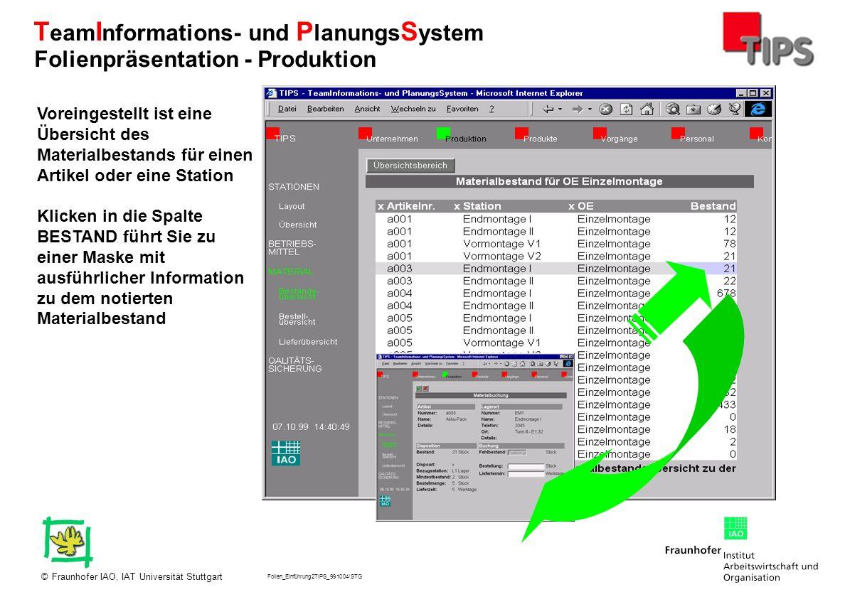 Folien_Einführung2TIPS_991004/STG Fraunhofer IAO, IAT Universität Stuttgart© T eam I nformations- und P lanungs S ystem Voreingestellt ist eine Übersi