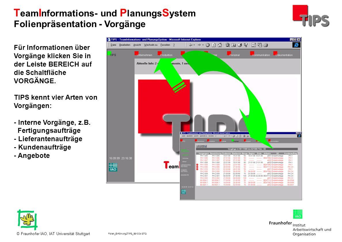 Folien_Einführung2TIPS_991004/STG Fraunhofer IAO, IAT Universität Stuttgart© T eam I nformations- und P lanungs S ystem Für Informationen über Vorgäng