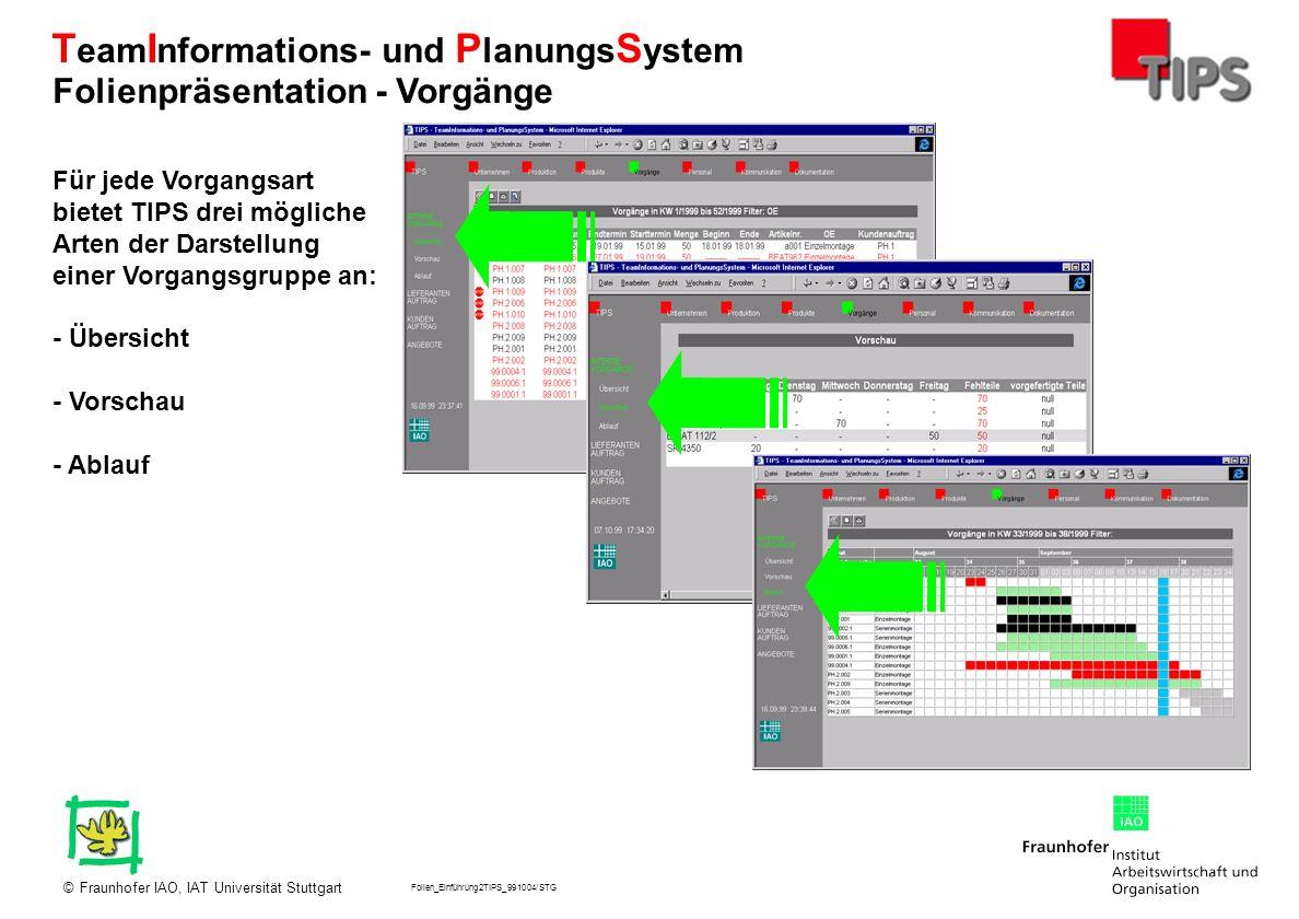 Folien_Einführung2TIPS_991004/STG Fraunhofer IAO, IAT Universität Stuttgart© T eam I nformations- und P lanungs S ystem Für jede Vorgangsart bietet TI