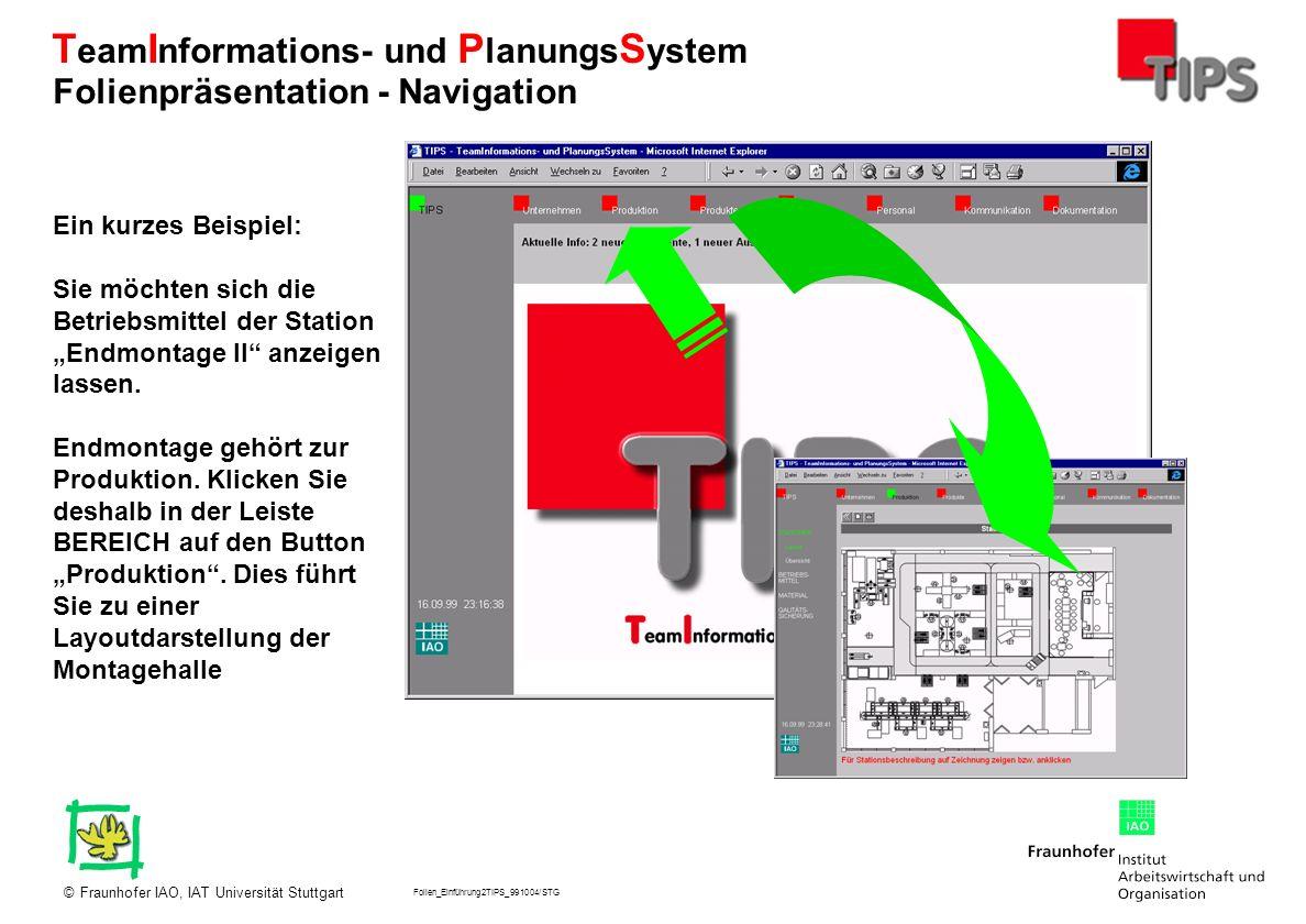 Folien_Einführung2TIPS_991004/STG Fraunhofer IAO, IAT Universität Stuttgart© T eam I nformations- und P lanungs S ystem Sie sind wieder in der Stationsmaske angekommen und suchen nun nach Informationen zu einem Betriebsmittel, das nicht der Station zugeordnet ist.
