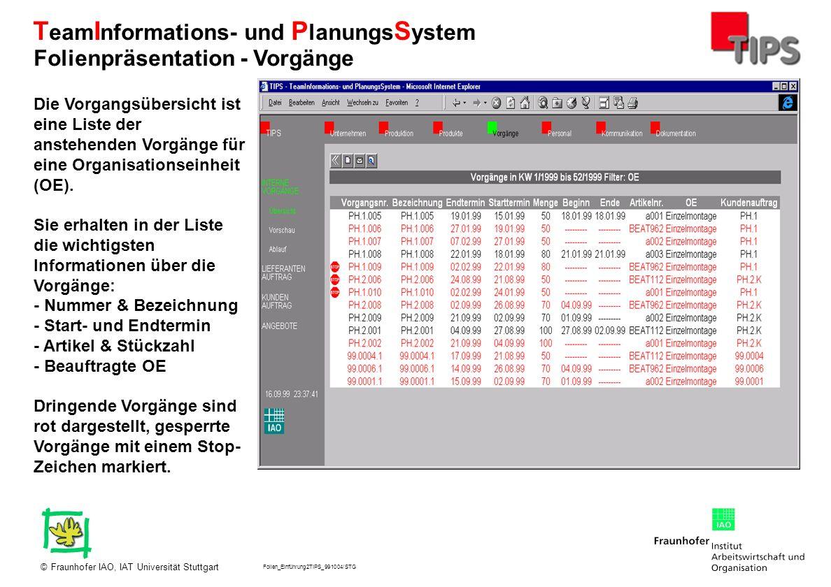 Folien_Einführung2TIPS_991004/STG Fraunhofer IAO, IAT Universität Stuttgart© T eam I nformations- und P lanungs S ystem Die Vorgangsübersicht ist eine