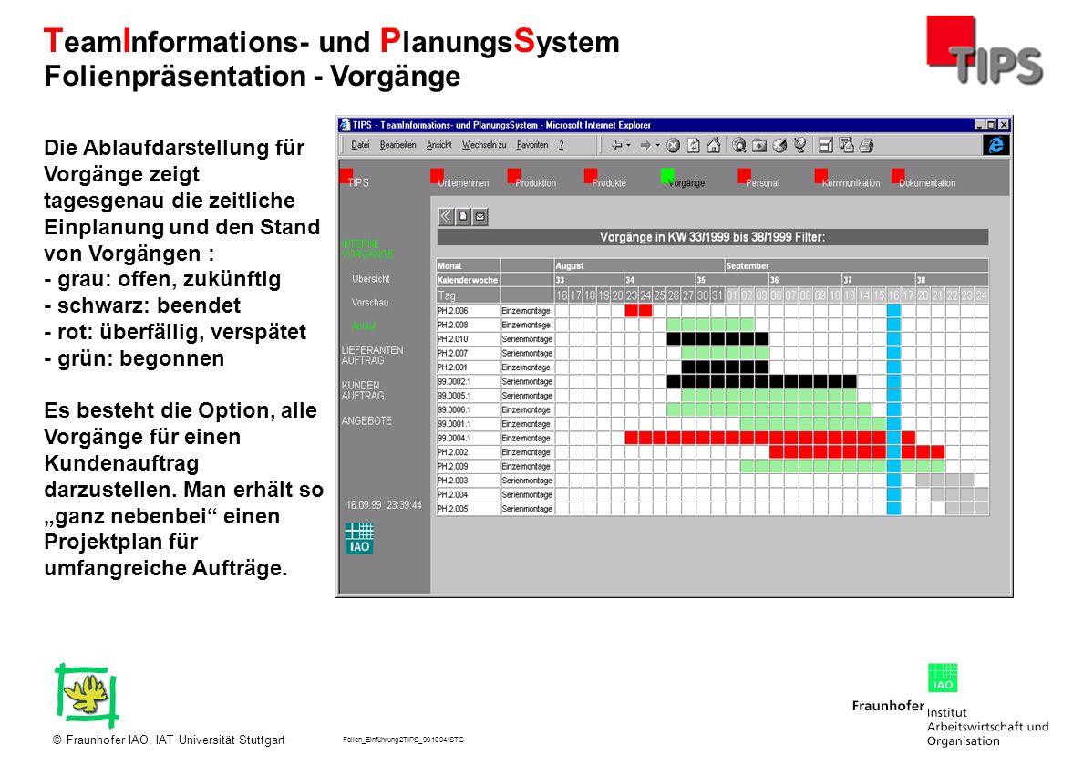 Folien_Einführung2TIPS_991004/STG Fraunhofer IAO, IAT Universität Stuttgart© T eam I nformations- und P lanungs S ystem Die Ablaufdarstellung für Vorg