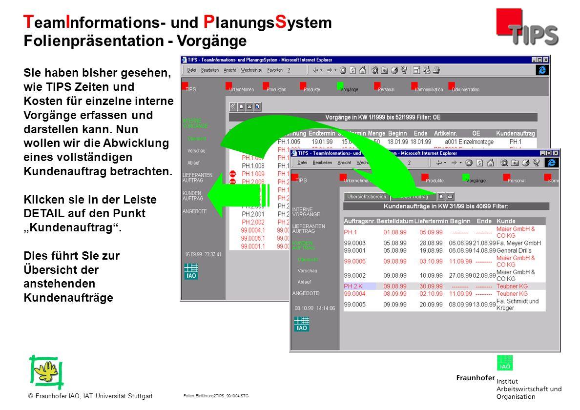 Folien_Einführung2TIPS_991004/STG Fraunhofer IAO, IAT Universität Stuttgart© T eam I nformations- und P lanungs S ystem Sie haben bisher gesehen, wie