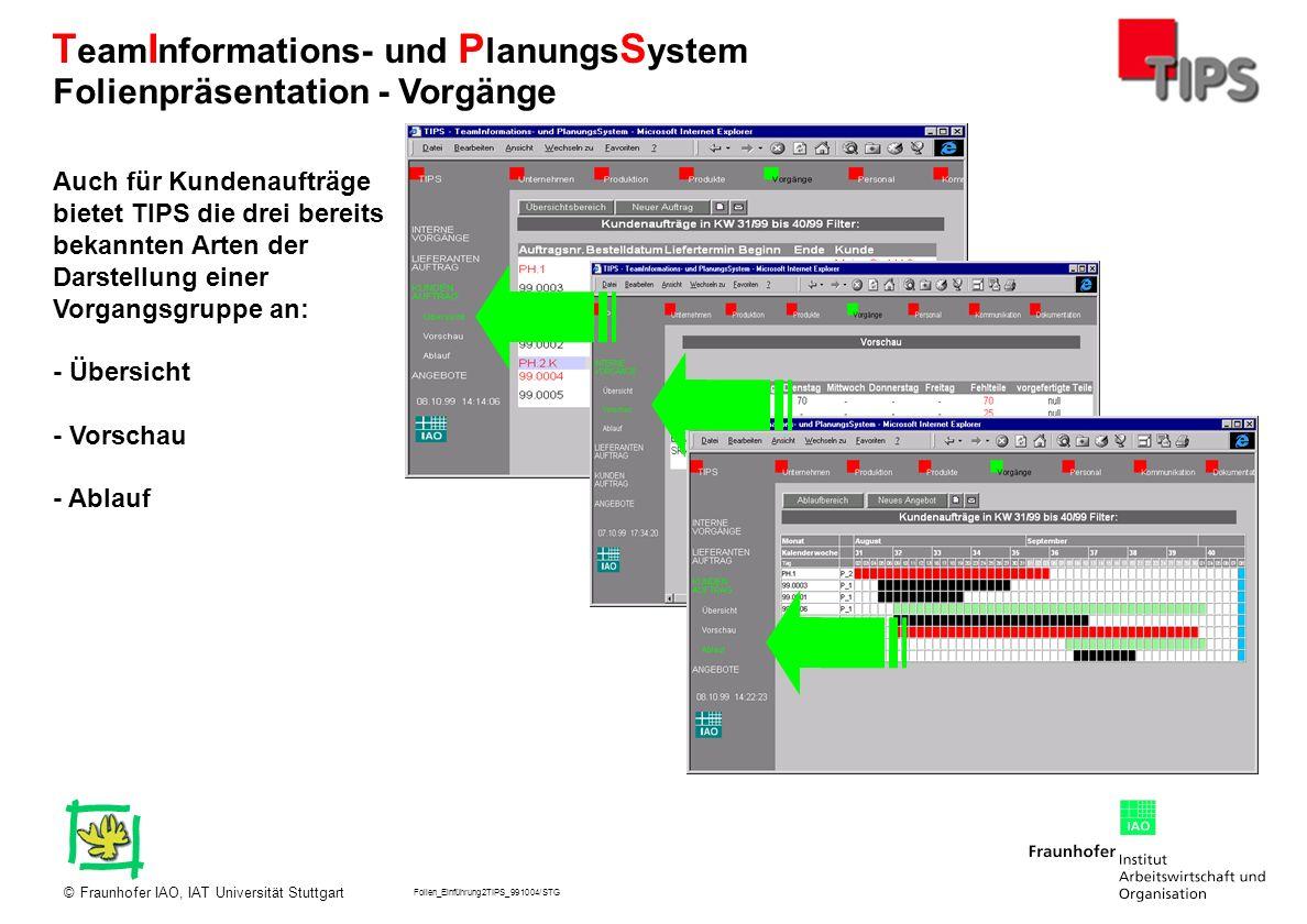 Folien_Einführung2TIPS_991004/STG Fraunhofer IAO, IAT Universität Stuttgart© T eam I nformations- und P lanungs S ystem Auch für Kundenaufträge bietet