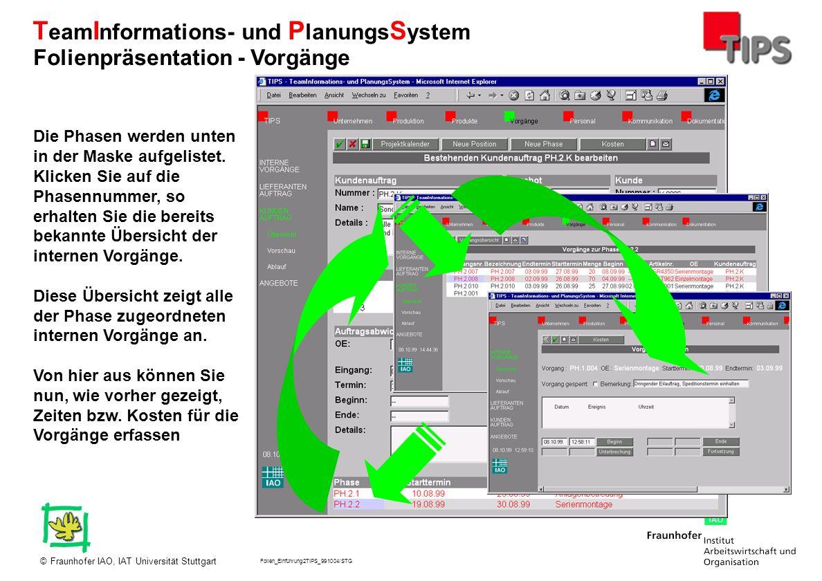 Folien_Einführung2TIPS_991004/STG Fraunhofer IAO, IAT Universität Stuttgart© T eam I nformations- und P lanungs S ystem Die Phasen werden unten in der