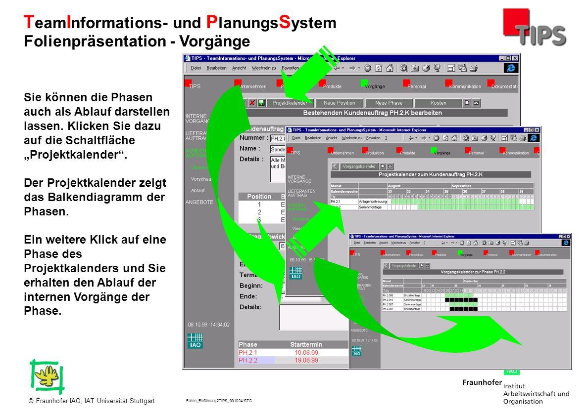 Folien_Einführung2TIPS_991004/STG Fraunhofer IAO, IAT Universität Stuttgart© T eam I nformations- und P lanungs S ystem Sie können die Phasen auch als