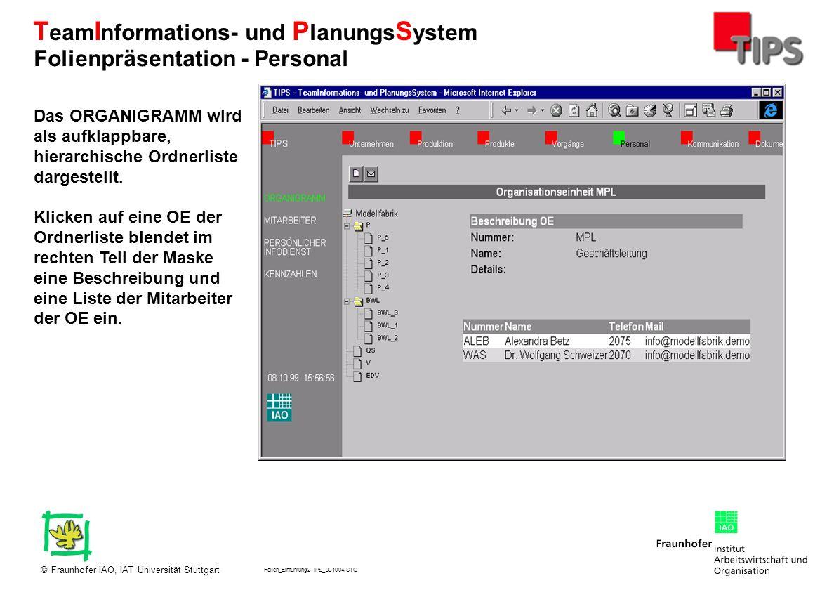 Folien_Einführung2TIPS_991004/STG Fraunhofer IAO, IAT Universität Stuttgart© T eam I nformations- und P lanungs S ystem Das ORGANIGRAMM wird als aufkl